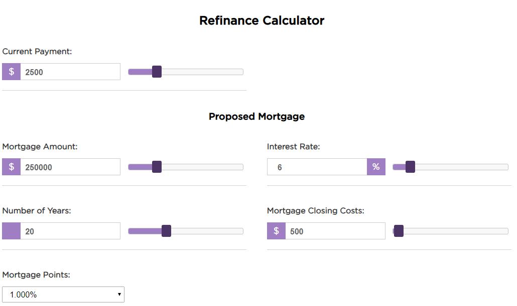 Mortgage Refinance Calculator Example