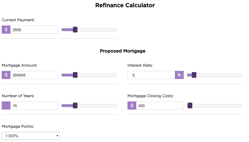 Refinance Mortgage During Covid 19 2020 15-Year Example